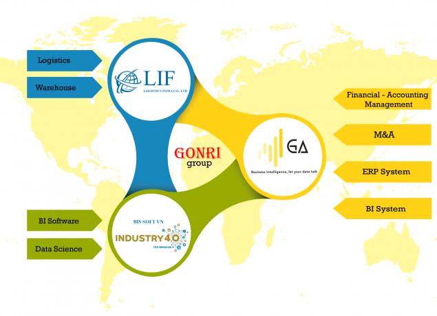 organizational structure of ga advisor vietnam