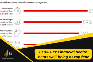 covid 19 financial health