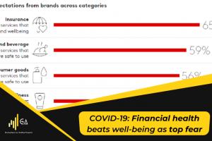 covid 19 financial health