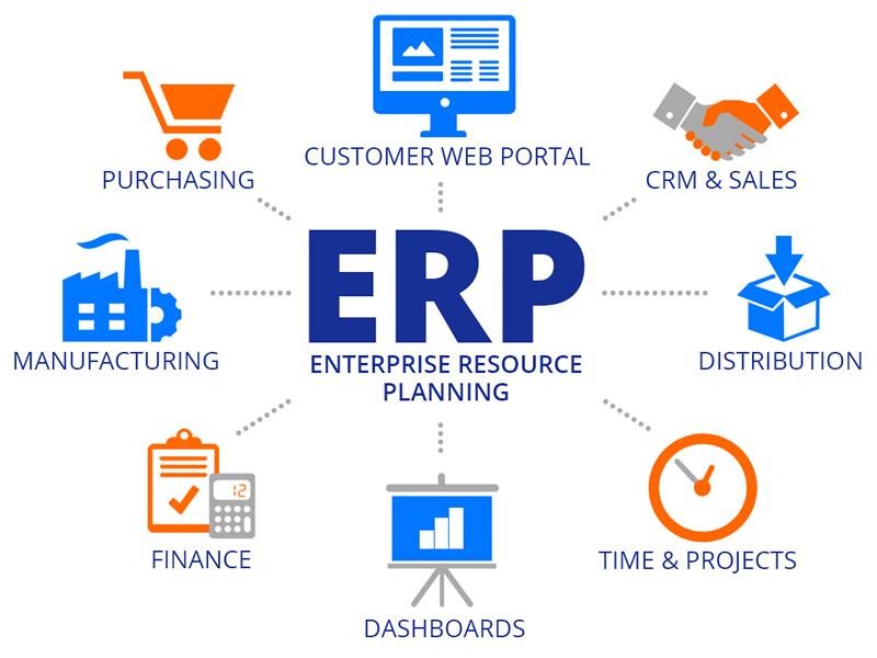 Hệ-thống-ERP-mang-lại-nhiều-lợi-ích-cho-doanh-nghiệp